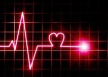 Srdce, EKG